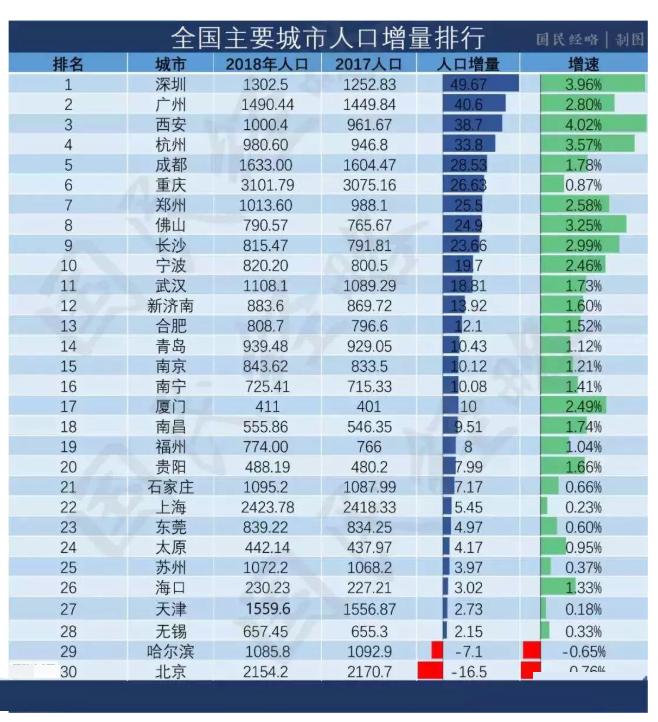 广州落户政策2019