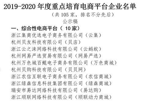 浙江商务厅公布重点培育电商平台企业名单,云集等电商平台入选