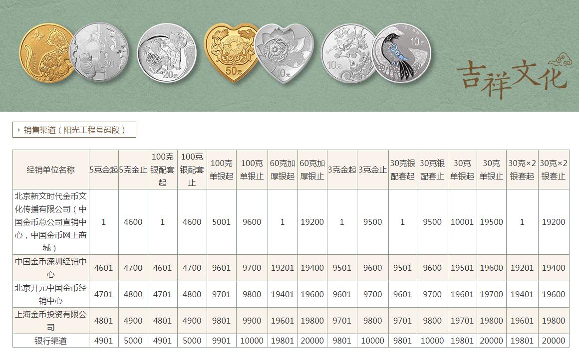 央行心形纪念币销售渠道一览表 心形纪念币发行多少?